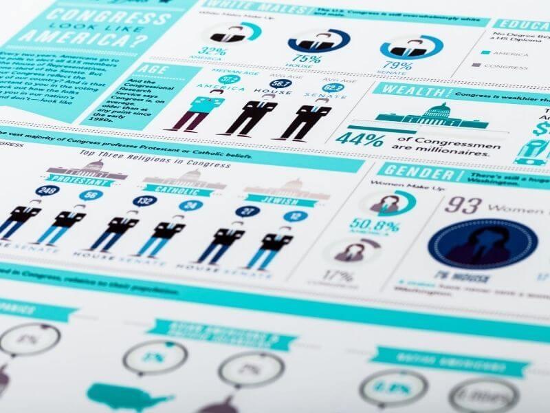 Analytics and data discovery KIBS Studio